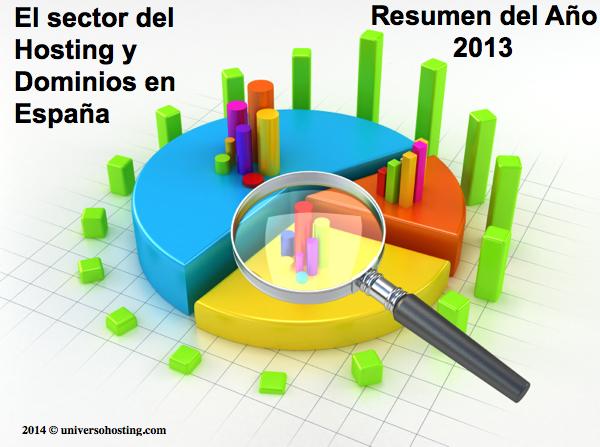 Análisis sector del hosting y Dominios en España, resumen año 2